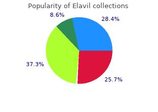 order discount elavil