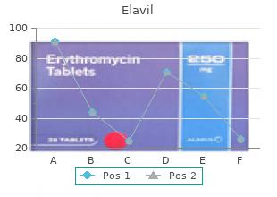 elavil 50 mg mastercard