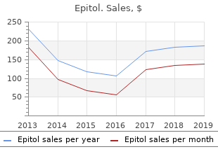 buy epitol from india