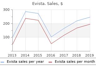 purchase cheapest evista