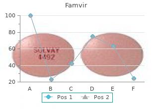 cheap famvir online master card