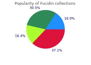best fucidin 10 gm