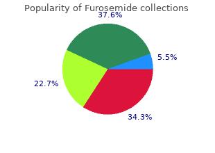 cheap furosemide 40 mg free shipping