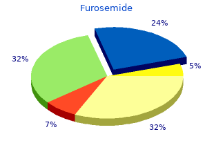 discount 100mg furosemide overnight delivery