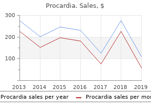 procardia 30 mg generic