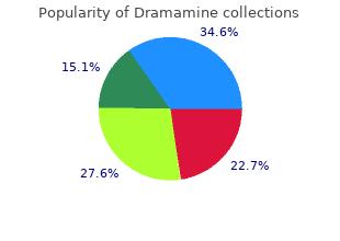 order 50 mg dramamine otc