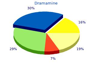 cheap dramamine 50 mg online