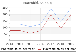 discount 100 mg macrobid with amex