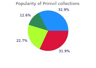 generic prinivil 2.5mg without prescription