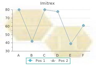 generic imitrex 25mg online