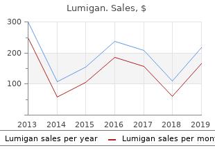 discount generic lumigan uk