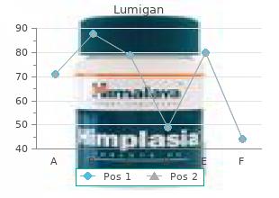 purchase lumigan 3ml line