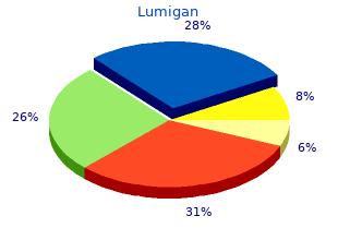 cheap 3ml lumigan mastercard
