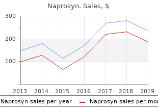 purchase naprosyn 250 mg free shipping