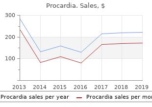 generic procardia 30mg online