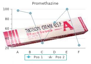 order genuine promethazine on-line