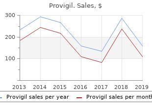 purchase cheapest provigil and provigil