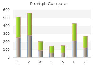 buy provigil 100 mg