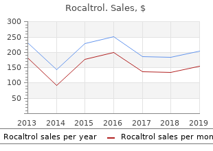 cheap rocaltrol 0.25 mcg otc