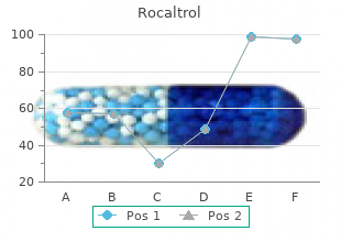 generic rocaltrol 0.25mcg mastercard