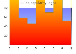 buy rulide 150mg low price