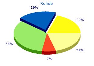 order cheap rulide on-line