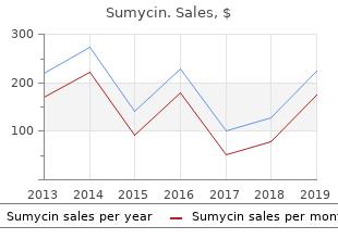 discount 250 mg sumycin mastercard