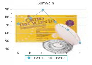cheap 500 mg sumycin visa