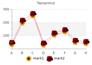 buy discount tenormin 100mg on line