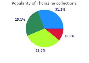 generic thorazine 50 mg