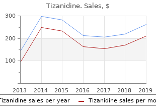 cheap 2mg tizanidine otc