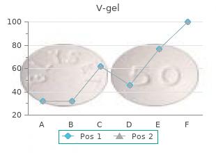 30 gm v-gel with amex