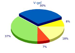 purchase generic v-gel online