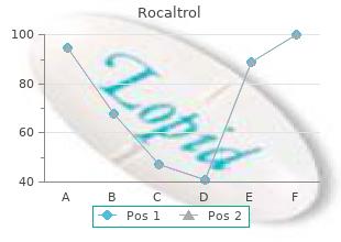 rocaltrol 0.25 mcg with amex