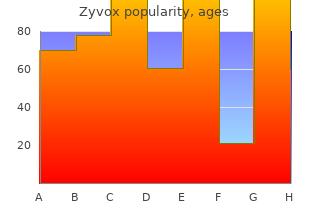 generic 600mg zyvox amex